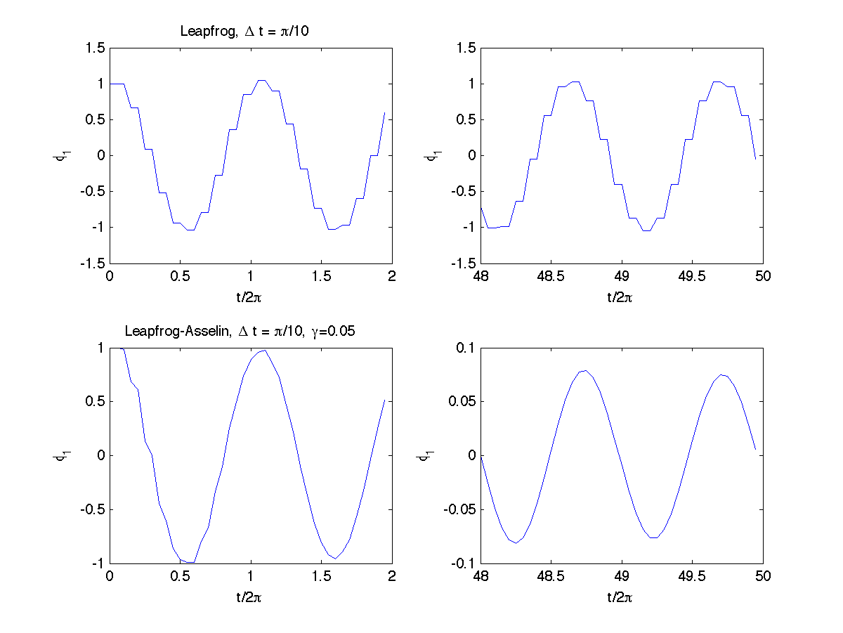 Amath-Math 586/Atm S 581